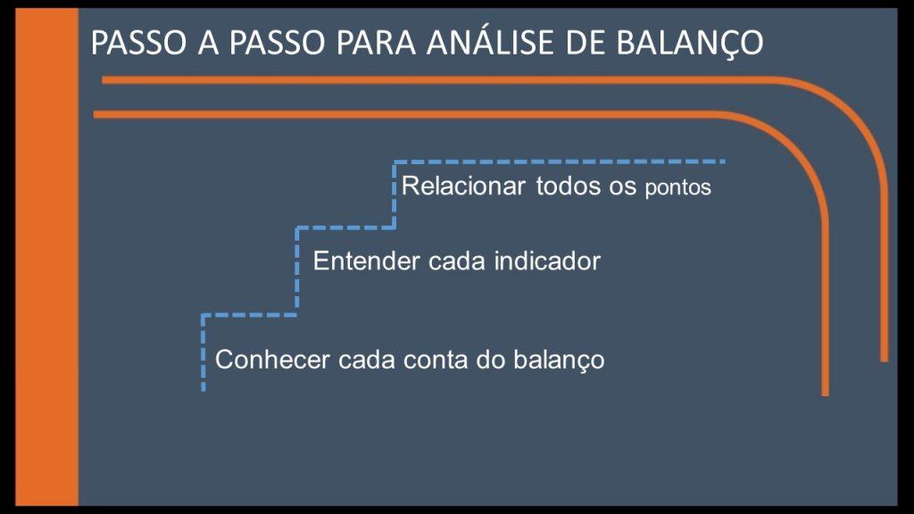 Os passos para efetuar análise de balanço